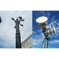 Оборудование Dahua в основе проекта Smart City