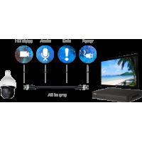 Технология HDCVI