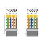 Как самостоятельно обжать сетевой кабель ETHERNET?