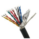 Различия сетевых Ethernet-кабелей витая пара: UTP, FTP и STP