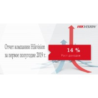 Финансовый отчет компании Hikvision за первое полугодие 2019 года