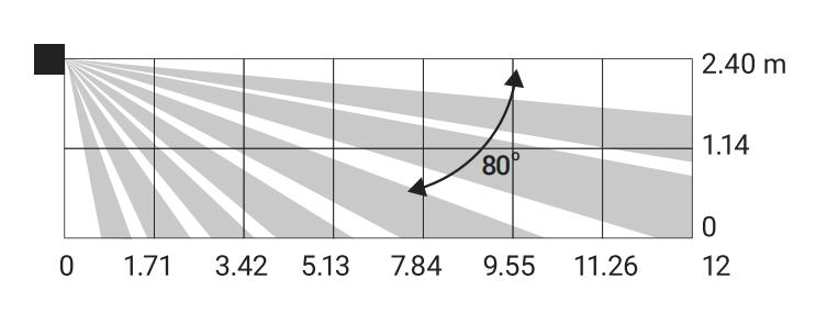 Вертикальный охват датчика Ajax CombiProtect