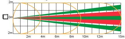Горизонтальный охват датчика Pyronix XDL15TT-AM