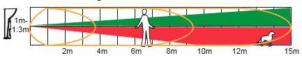 Вертикальный охват датчика Pyronix XDL15TT-AM