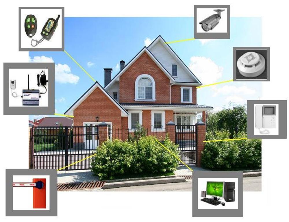 Какие задачи должно решать видеонаблюдение для частного дома?